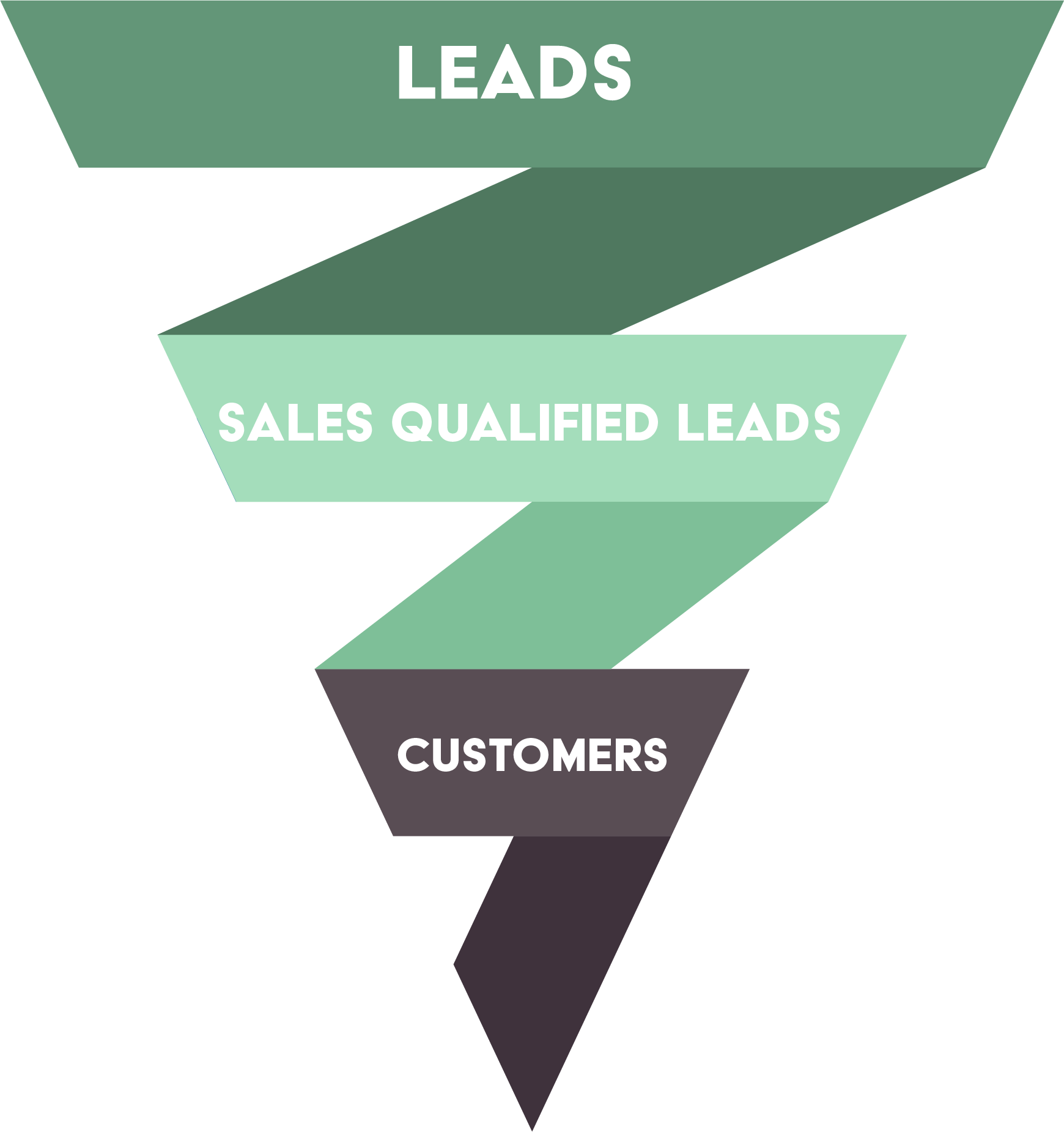 sales tools for business growth
