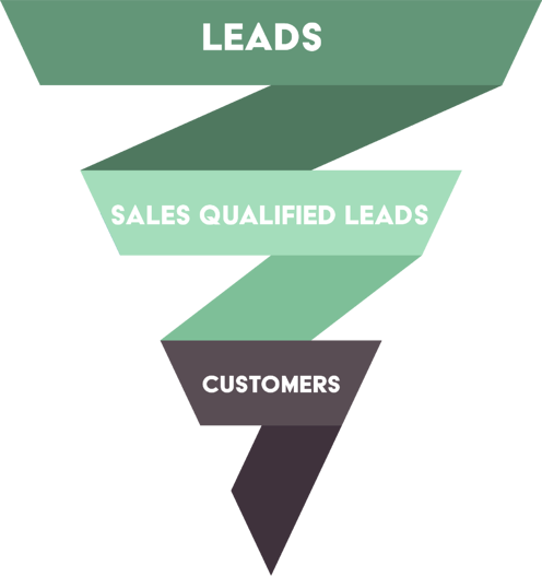 Sales pipeline for businesses.png