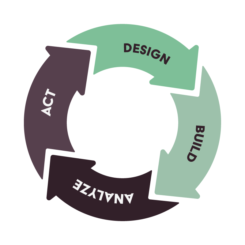 gdd-circle-simple
