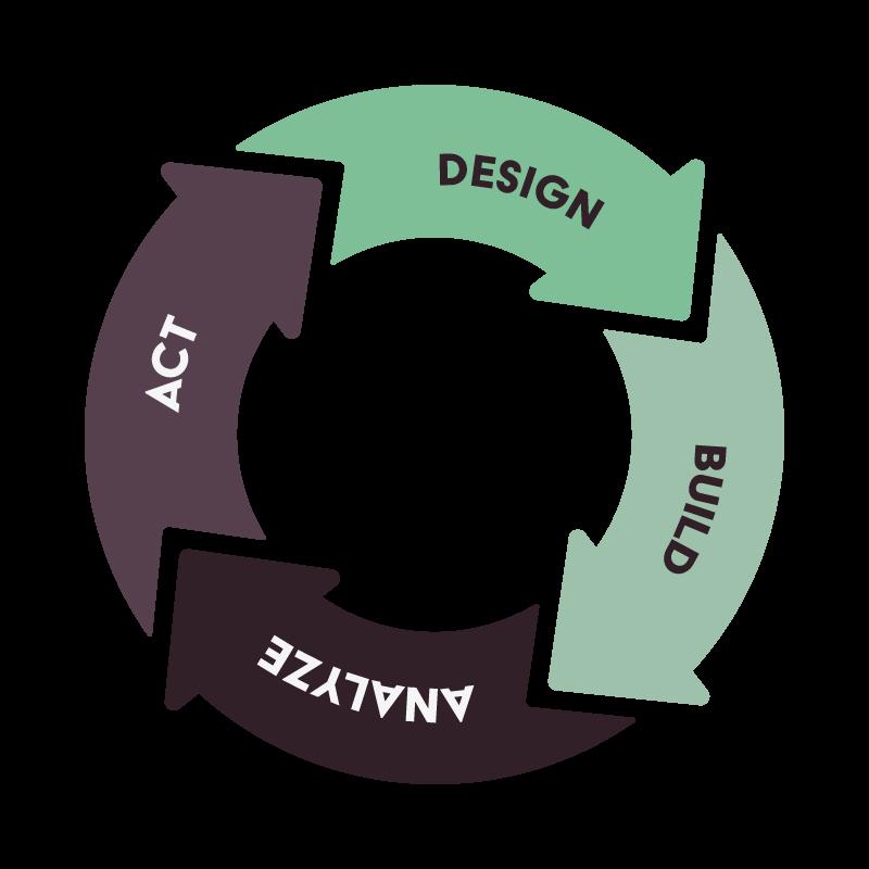 Web design services in minneapolis